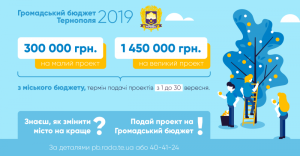 gb-2019-0109