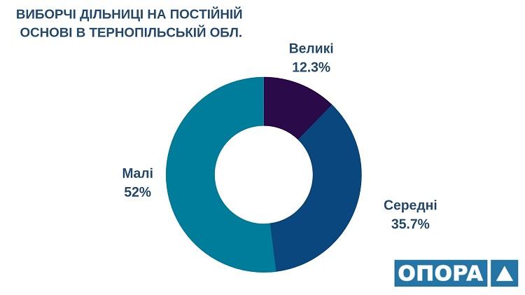 11.01_Ternopil_dilnyci