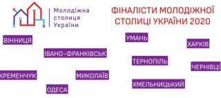 molodigna-stolitsya-ukraini-2020-ternopil-u-finali