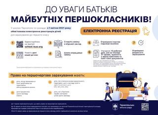 do-uvagi-batkiv-maybutnih-pershoklasnikiv-2021